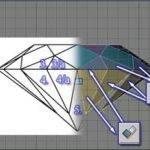 Pic. 10-shape-4