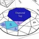 Pic. 6-diamond_shapes
